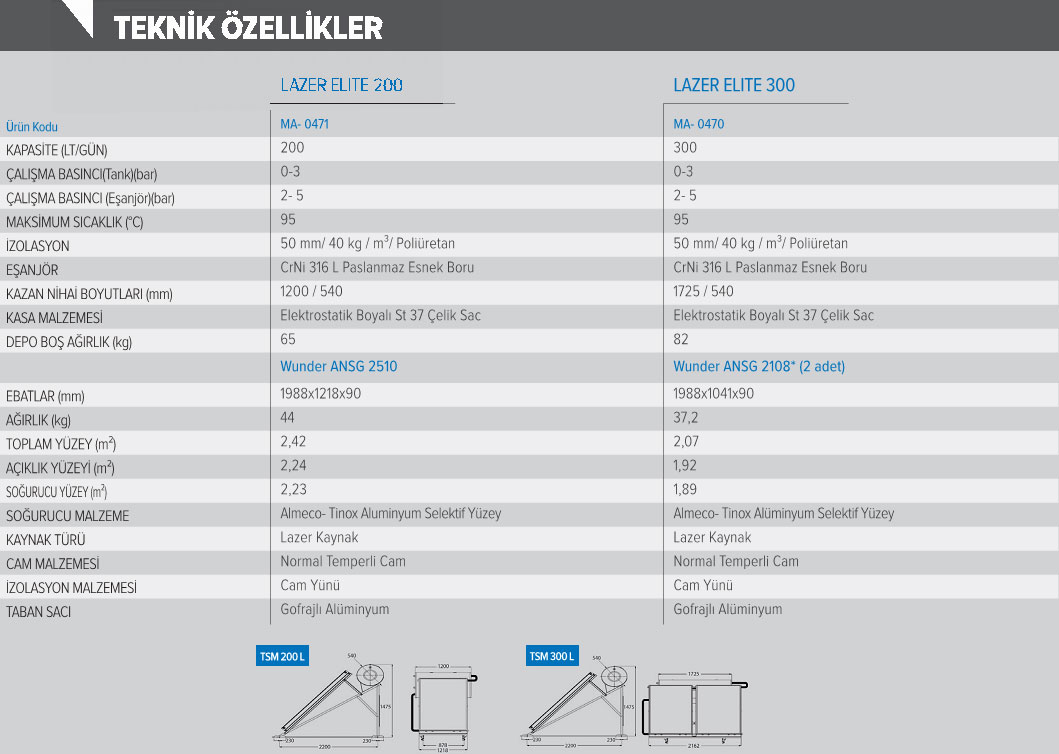 lazer-elit-paket-sistem-teknik