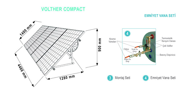 solar panel solar thermal collector