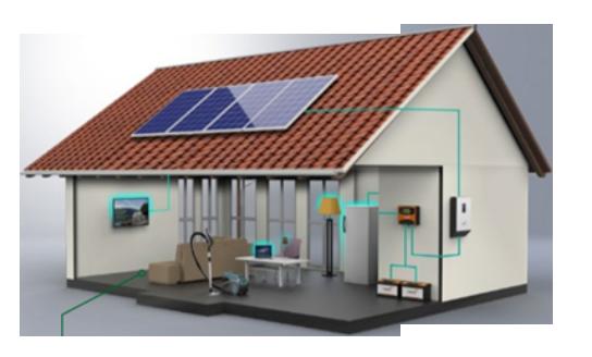 off grid paket güneşten elektrik üretimi fotovoltaik sistem photovoltaic system