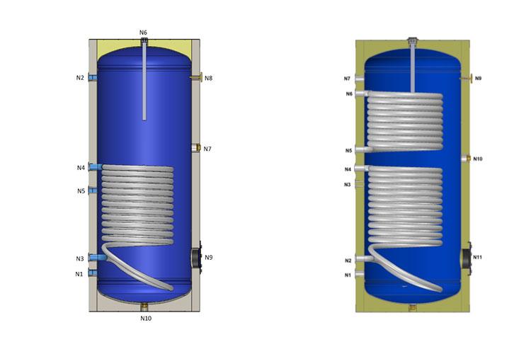 serpantinli boyler emaye su ısıtma kazanı sıcak su tankı