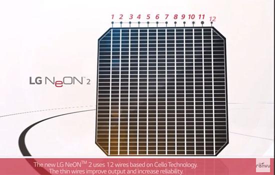 fotovoltaik panel pv sistem solar güneş pili