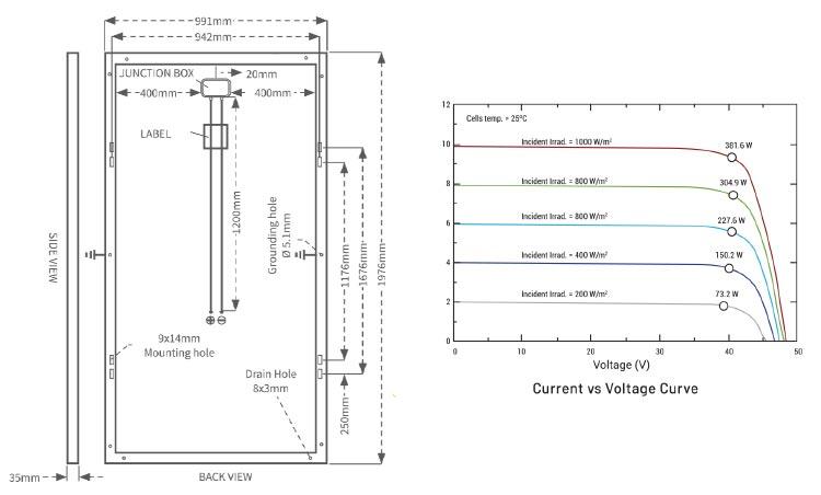 fotovoltaik panel solar sistem güneş paneli