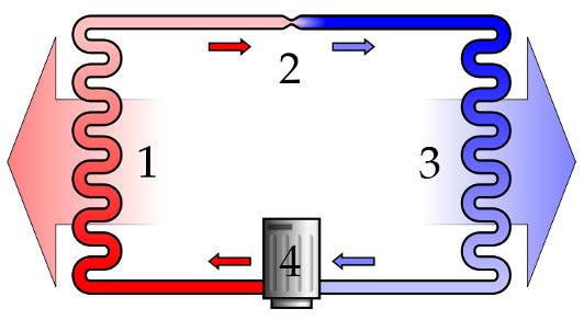 ısı pompası nasıl çalışır