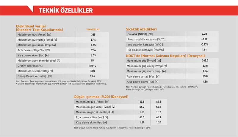 panasonic 325w fotovoltaik panel özellikleri